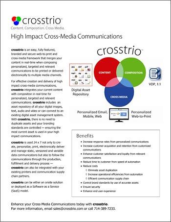 impact of cross listing